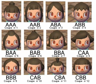 Coupe de cheveux dans animal crossing janice morris blog - Coupe animal crossing wii ...